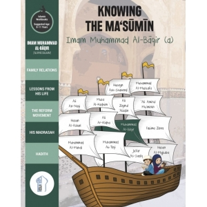 Knowing the Ma'sumin - Imam Muhammad al-Baqir (as)